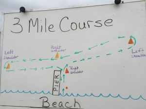 The course map for the 3 mile swim